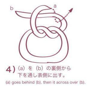 三角巾の結び方_4