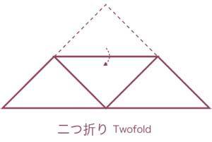 三角巾のたたみ方_1