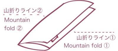 折り畳み方_2(ラインあり)