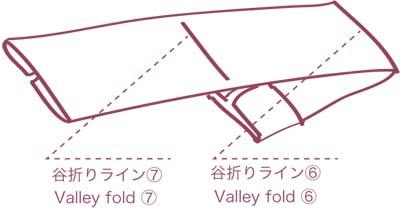 折り畳み方_8(ラインあり)
