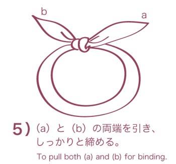 三角巾の結び方_5