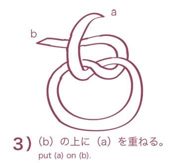 三角巾の結び方_3