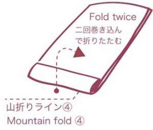 折り畳み方_4(ラインあり)