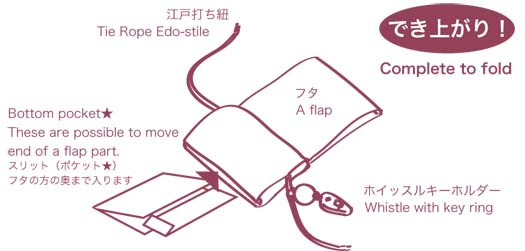 折り畳み方_13(ラインあり)