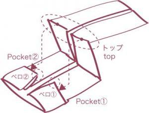 折り畳み方_9(ラインあり)